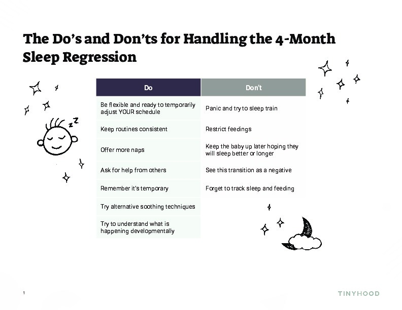 Do's and Don'ts of Handling the 4-Month Sleep Regression Preview Image