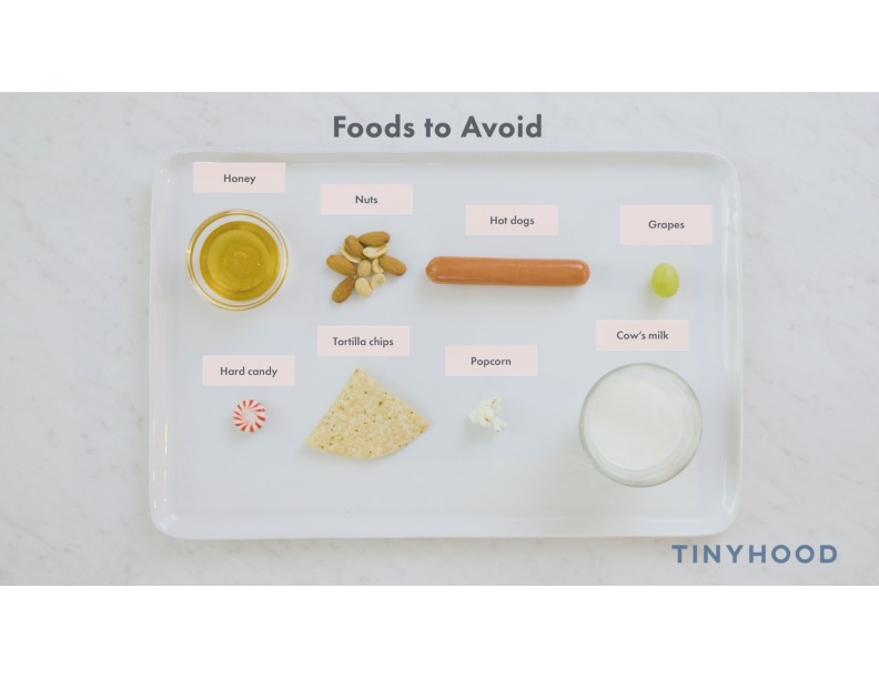 Foods to Avoid Preview Image